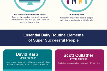 Rock Your Daily Routine Like an All-Star Entrepreneur Infographic