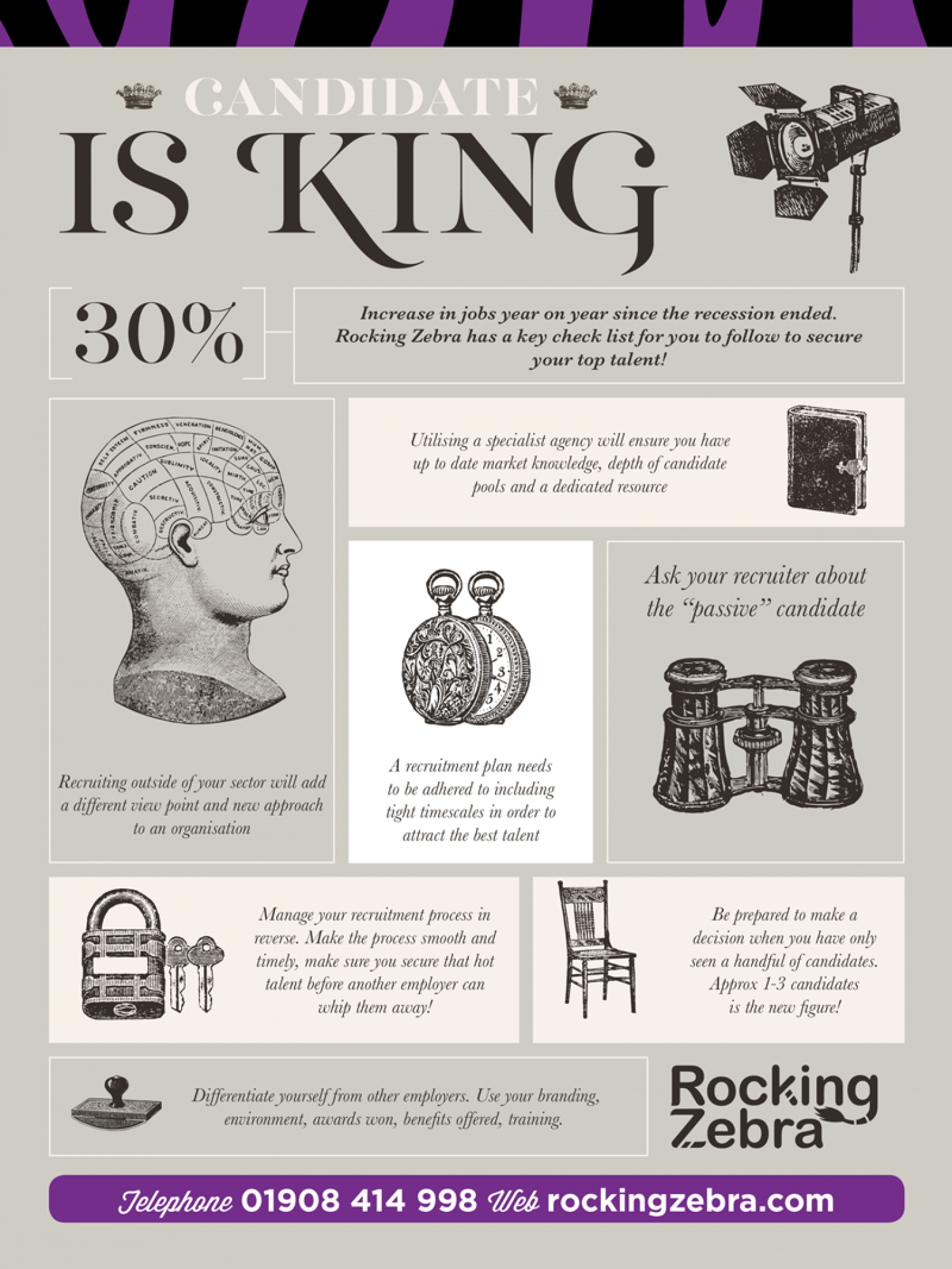 Rocking Times - Content Is King Infographic