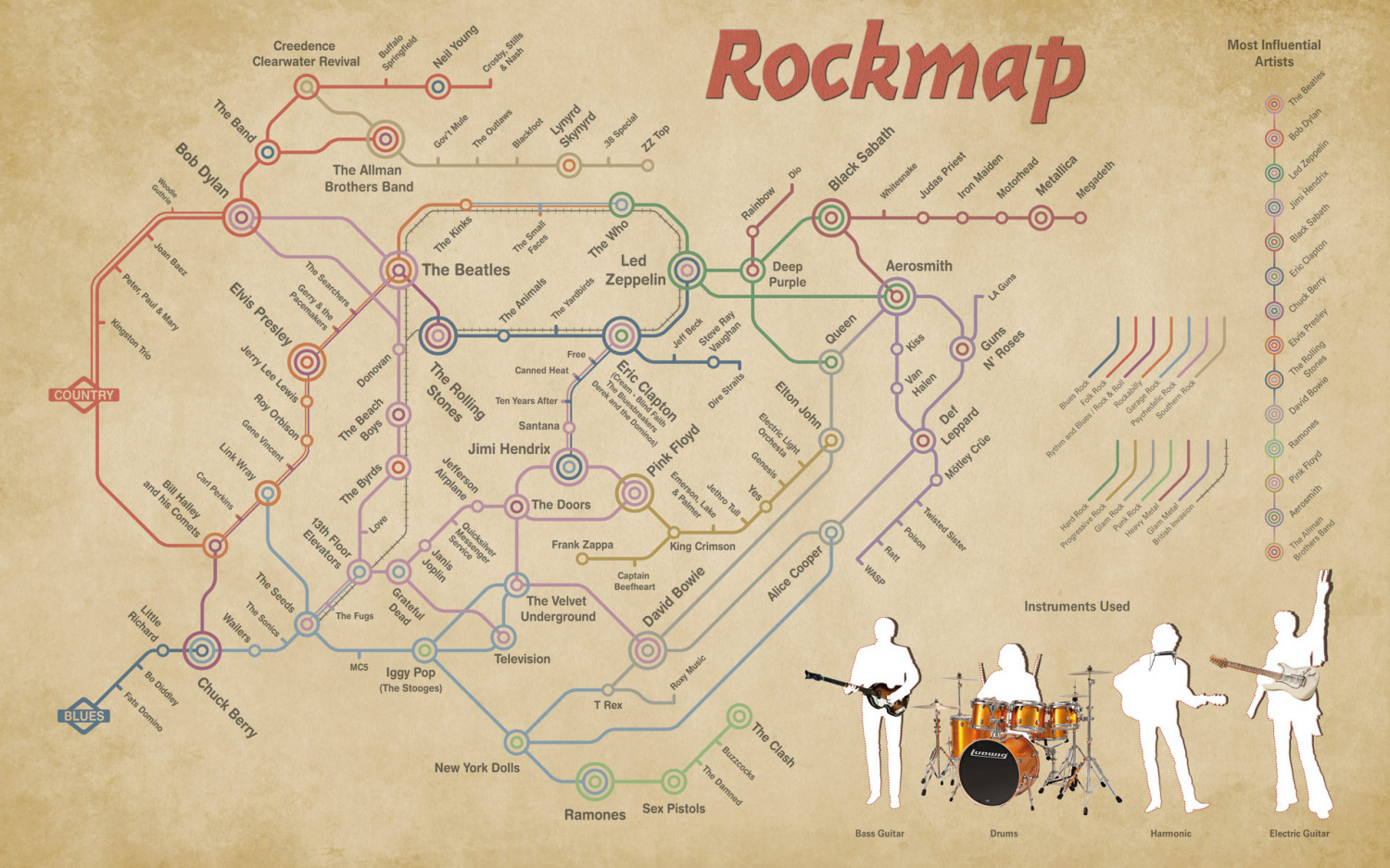 RockMap  Infographic