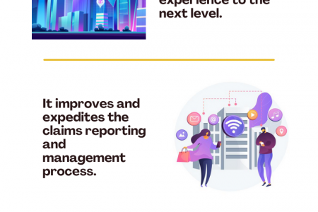 Role of IoT in Insurance Infographic