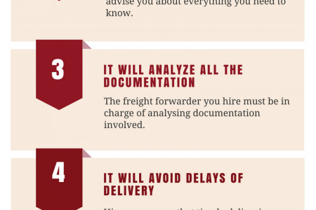 Role of Personal Freight Forwarder Services in Supply Chain | Brisbane Infographic