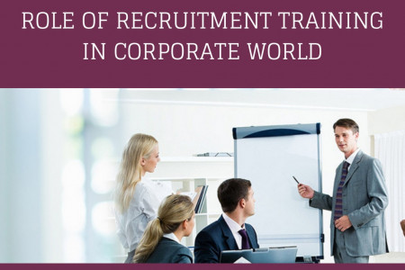 Role of Recruitment Training in Corporate World Infographic