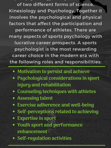 Roles and Responsibilities of Sports Psychologists Infographic