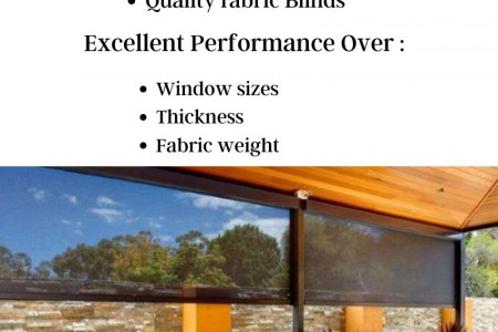Roller Blinds Melbourne | Shades of elegance Infographic