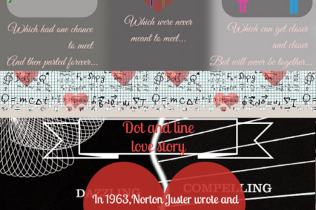 Romantic Mathematics Infographic