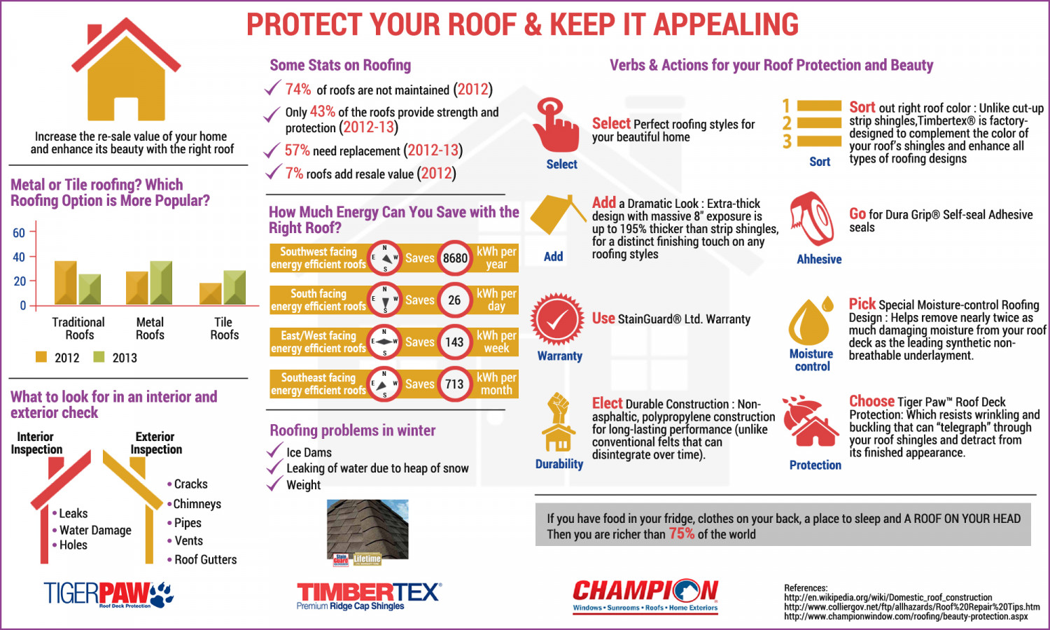 Roof Protection Infographics Infographic