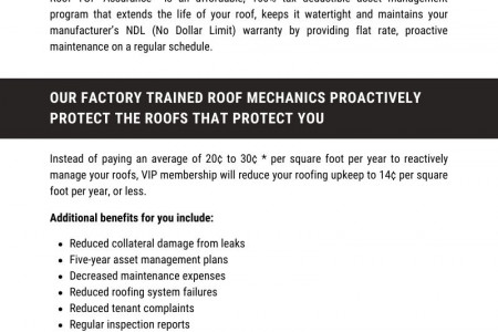 Roof TOP Assurance™ in Central, North, and South Florida Infographic
