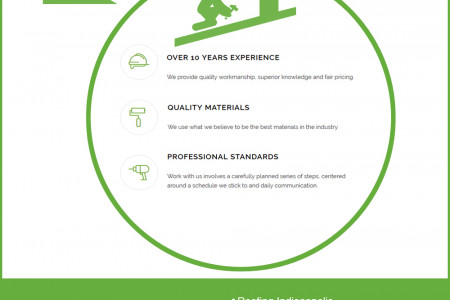 Roofing Indianapolis - Home Management Pros (317) 900-4663 Infographic