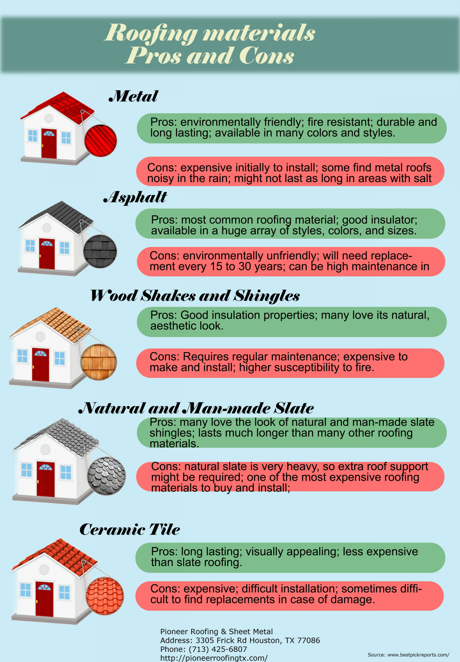 Roofing Materials Pros And Cons Visual Ly