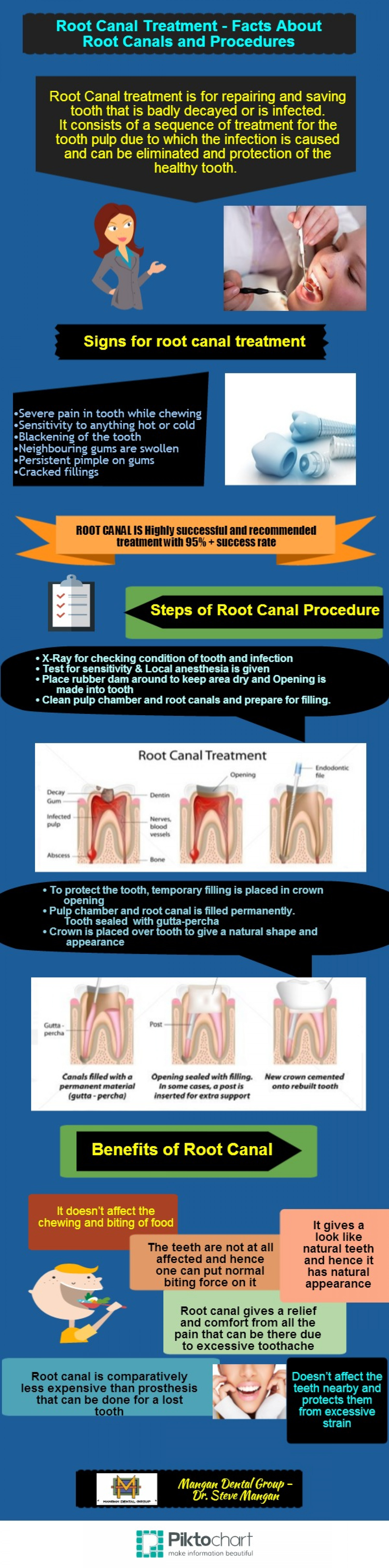 Root Canal Treatment - Facts About Root Canals and Procedures Infographic