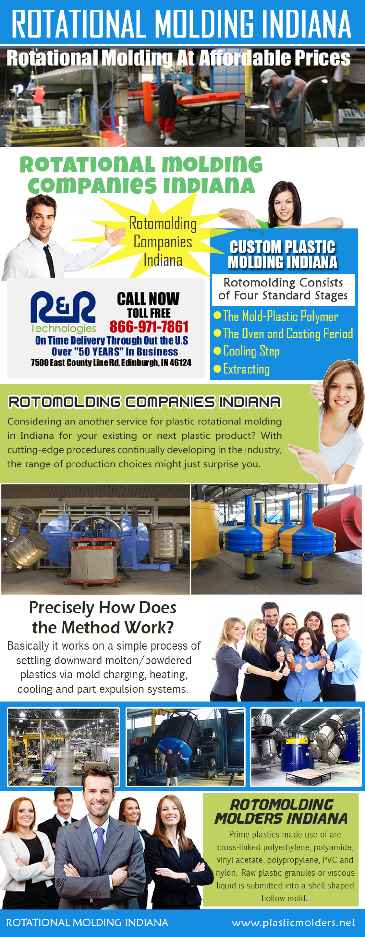 Rotational Molding Indiana Infographic