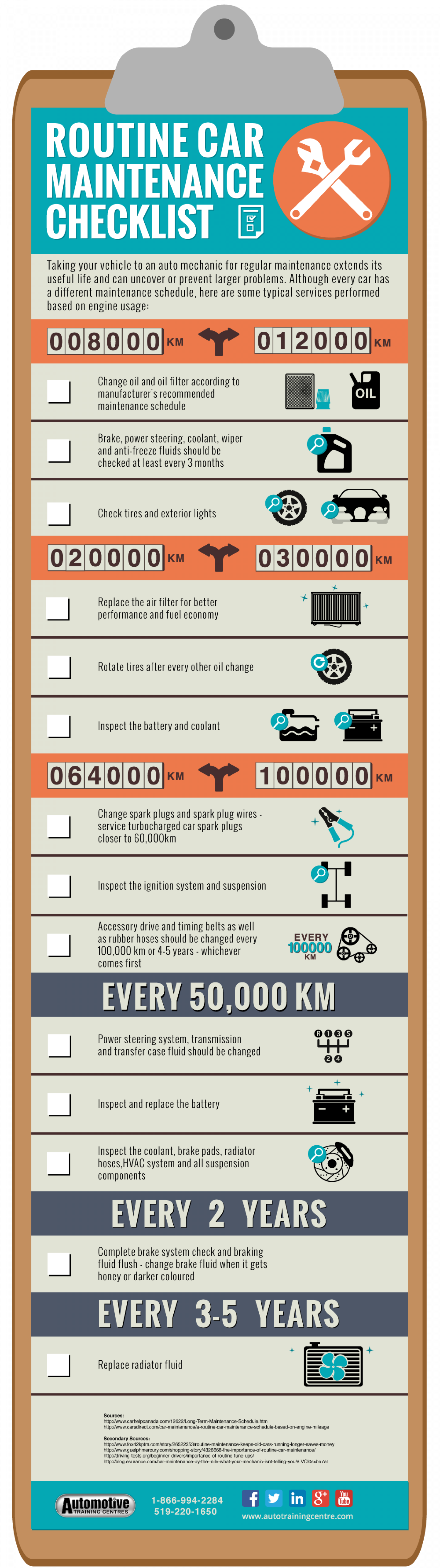 Routine Car Maintenance Infographic
