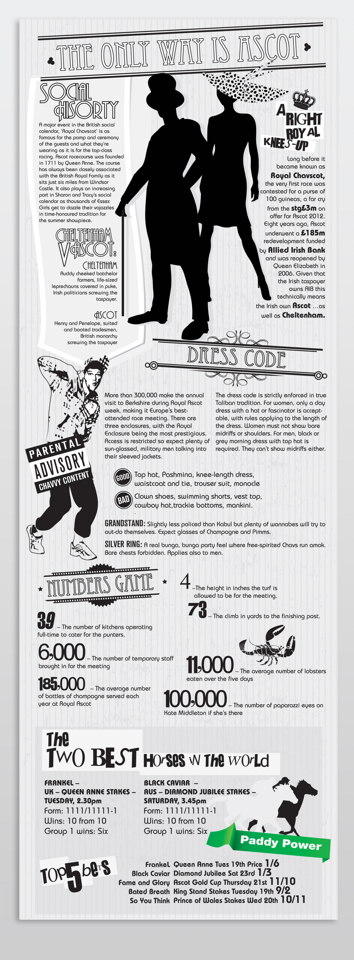 The Only Way Is Ascot Infographic