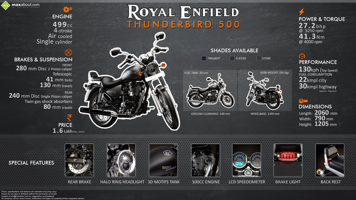 Royal Enfield Thunderbird 500: All You Need to Know Infographic