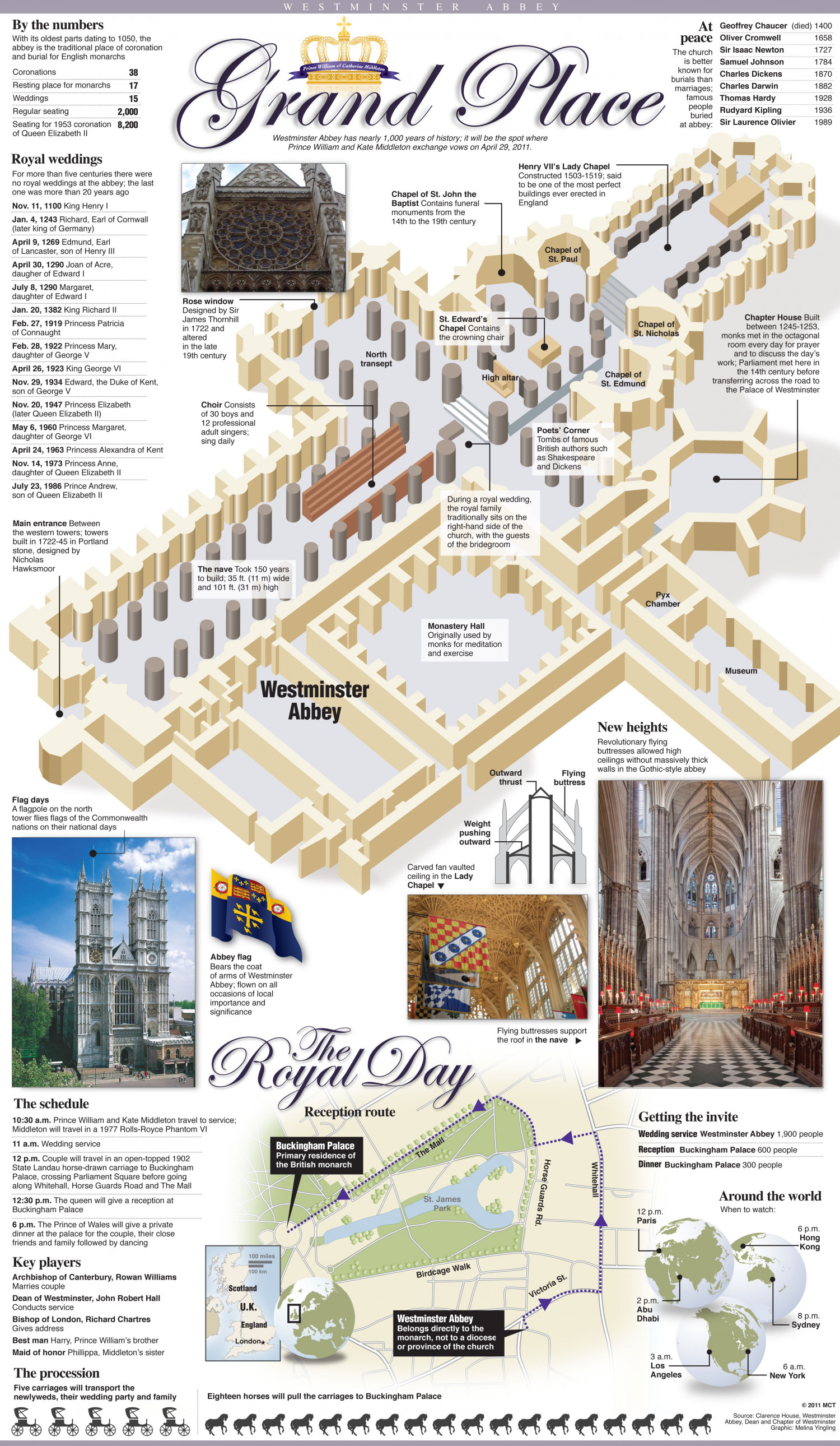 Wedding Floor Plan Grand Palace Visual Ly
