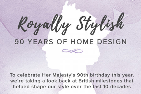 Royally Stylish: 90 Years of Home Design Infographic