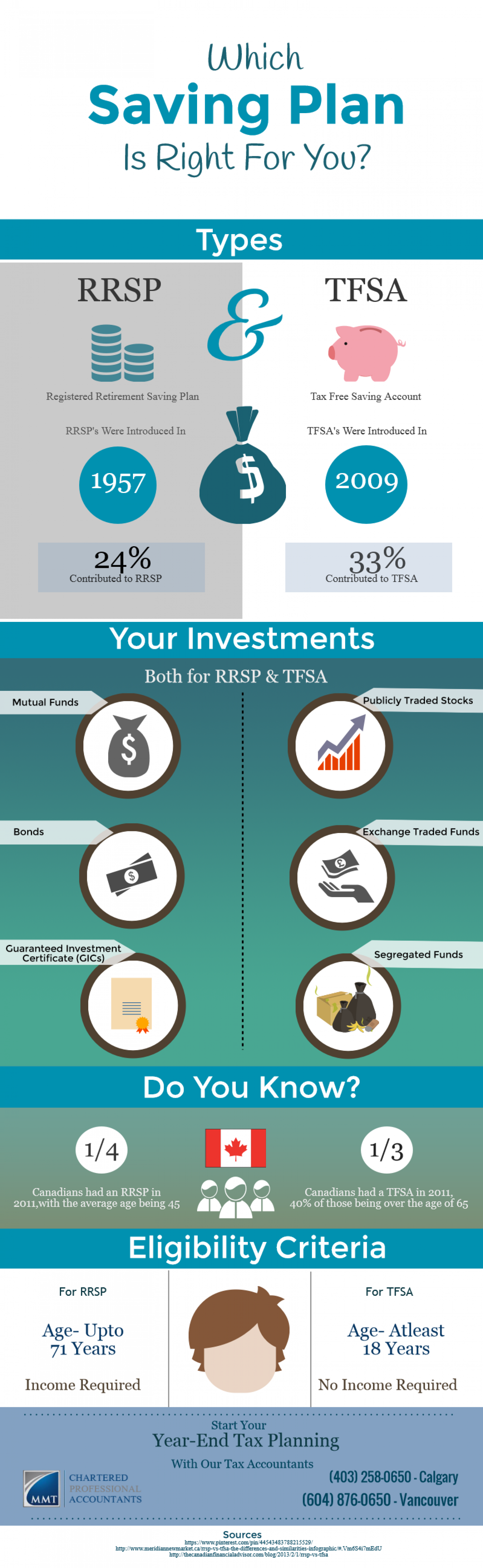 RRSP Or TFSA? Ask Tax Accountant From Calgary & Vancouver Infographic