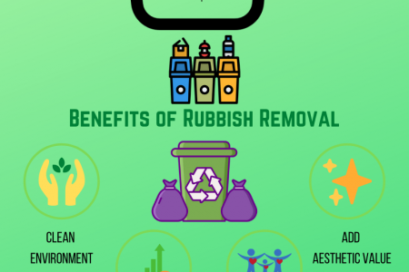 Rubbish Removal Services Infographic