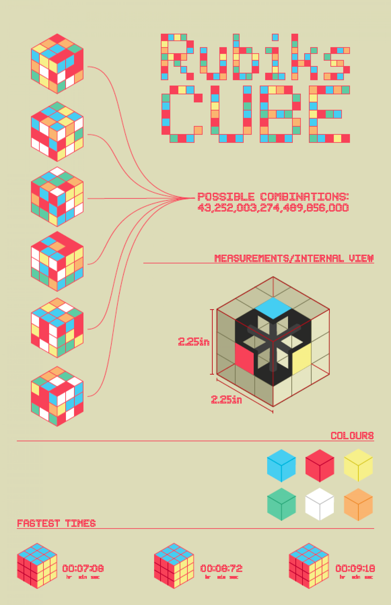Rubiks Cube Infographic