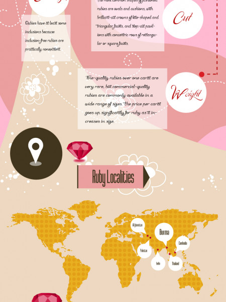 Ruby Infographic