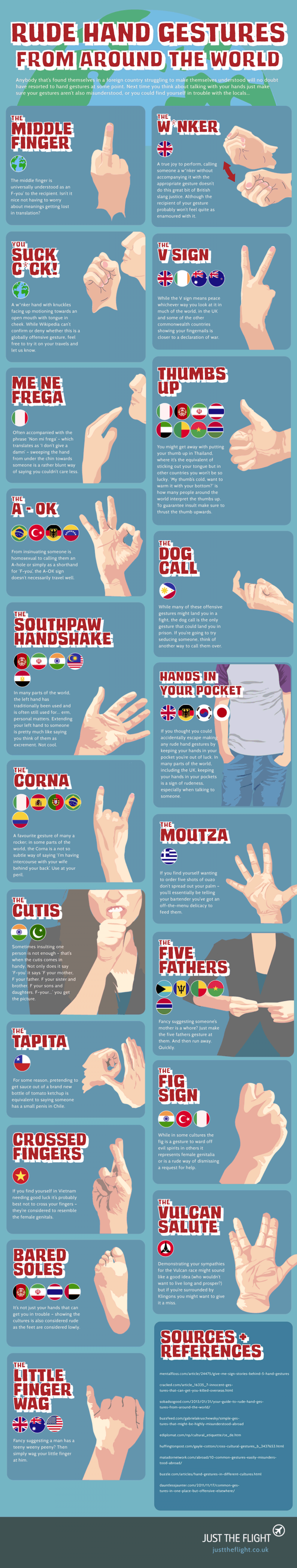 Rude Hand Gestures from Around the World Infographic