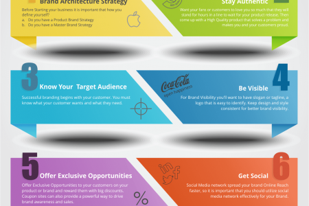 Rule and Strategies for Branding your Business Infographic