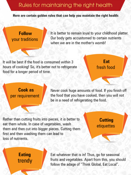 Rules For Maintaining The Right Health Infographic