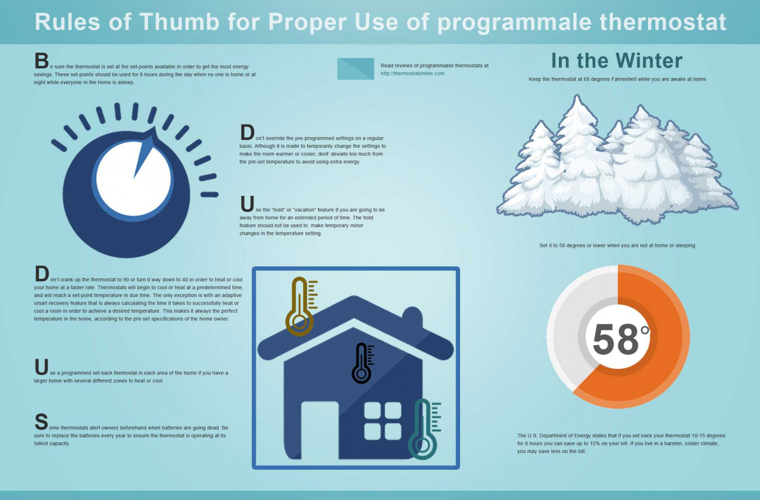 Rules of thumb for proper use programmable thermostat