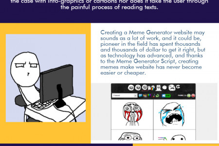 Run Your Own Meme Maker Website Infographic