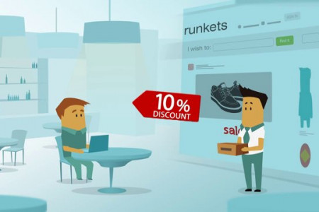 Runkets.com - Buy & Sell Infographic