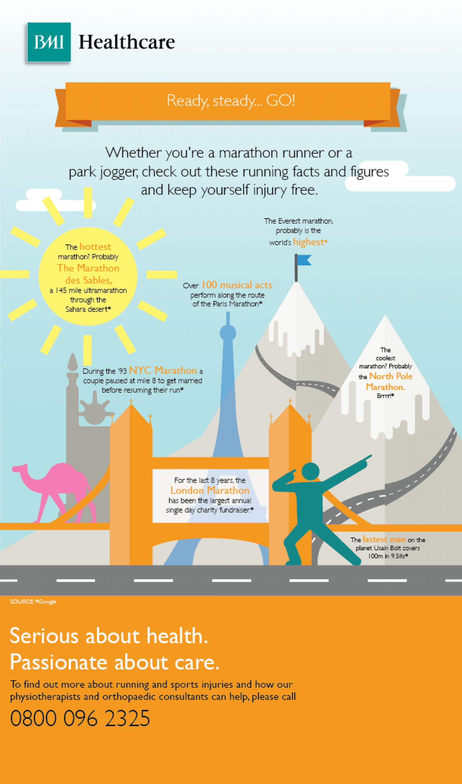 Running Facts - Ready, Steady... GO! Infographic