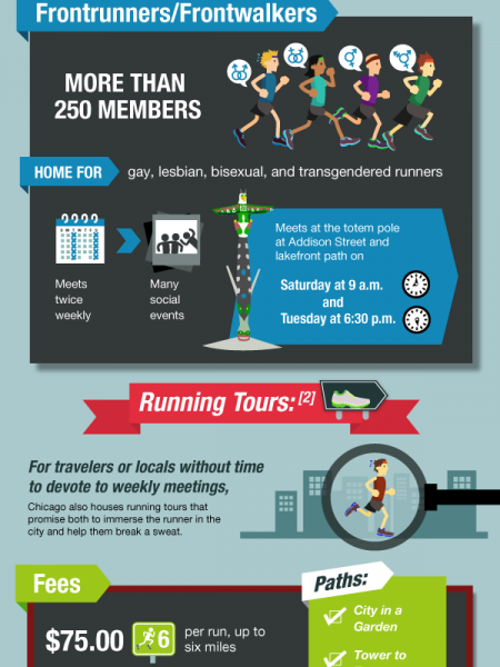 Running in Chicago – Exercising with Others Infographic