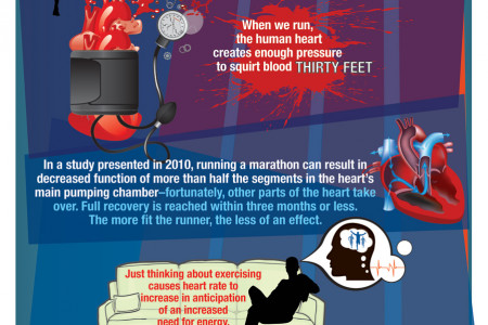 Running: The Facts and the Figures Infographic