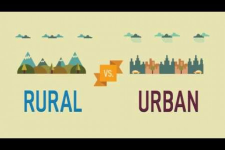 Rural Vs. Urban Drug Abuse Infographic