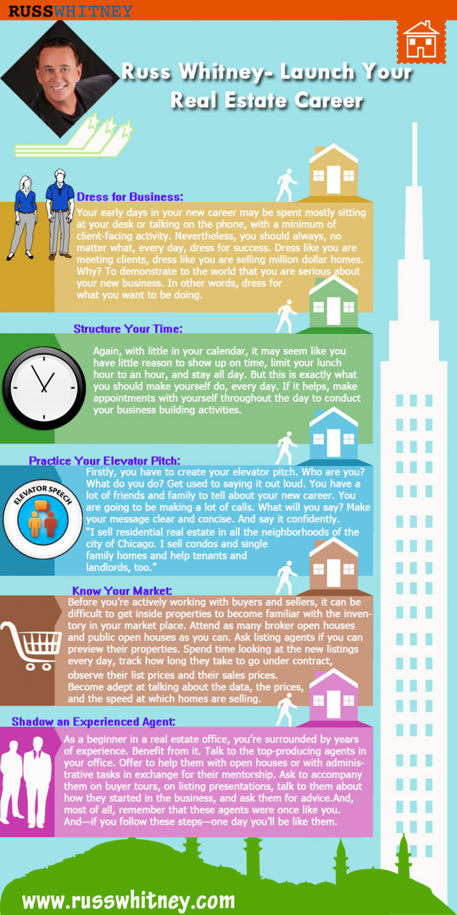 Russ Whitney-Launch Your Real Estate Career Infographic