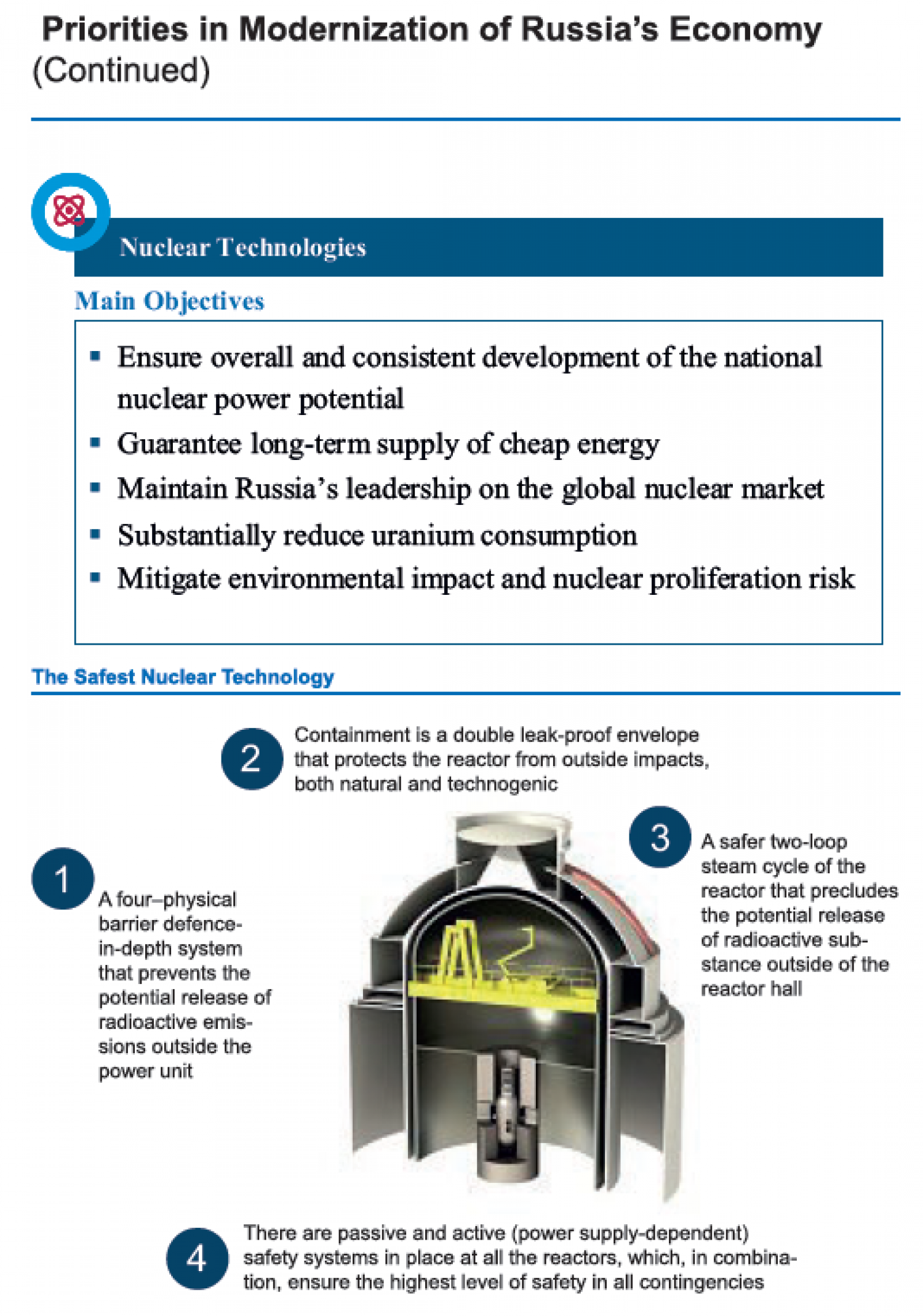 Russian Federation ( NUCLEAR TECHNOLOGIES) : Priorities in Modernization of Russia's Economy Infographic