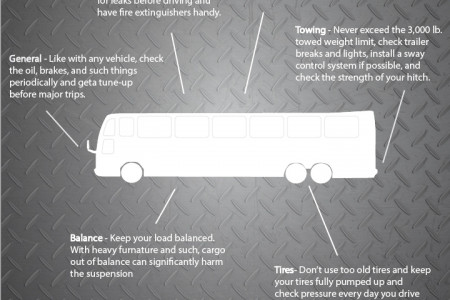 RV Safety Tips and Information Infographic