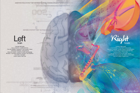 s Left Brain Right Brain Infographic
