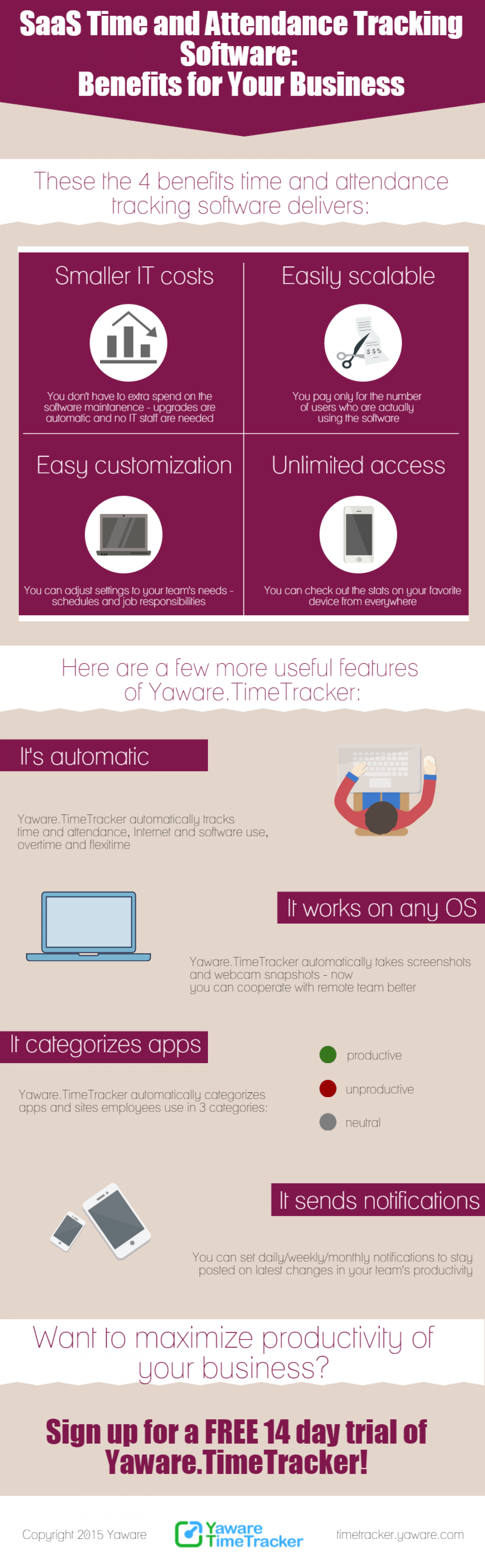 saas time and attendance tracking software benefits for your
