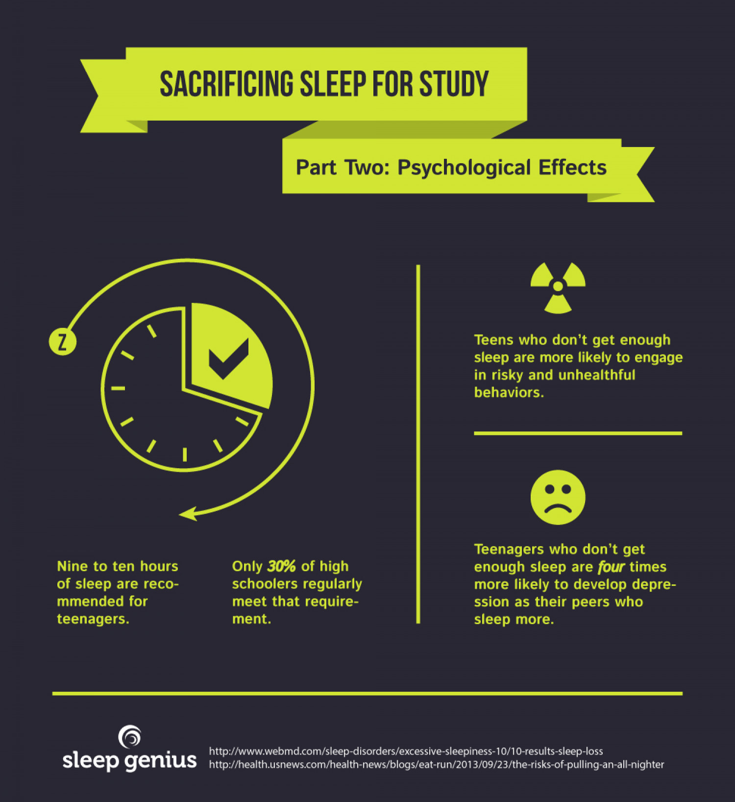 Sacrificing Sleep for Study II Infographic