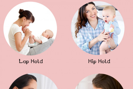 Safe And Gentle Positions To Hold A Baby Infographic