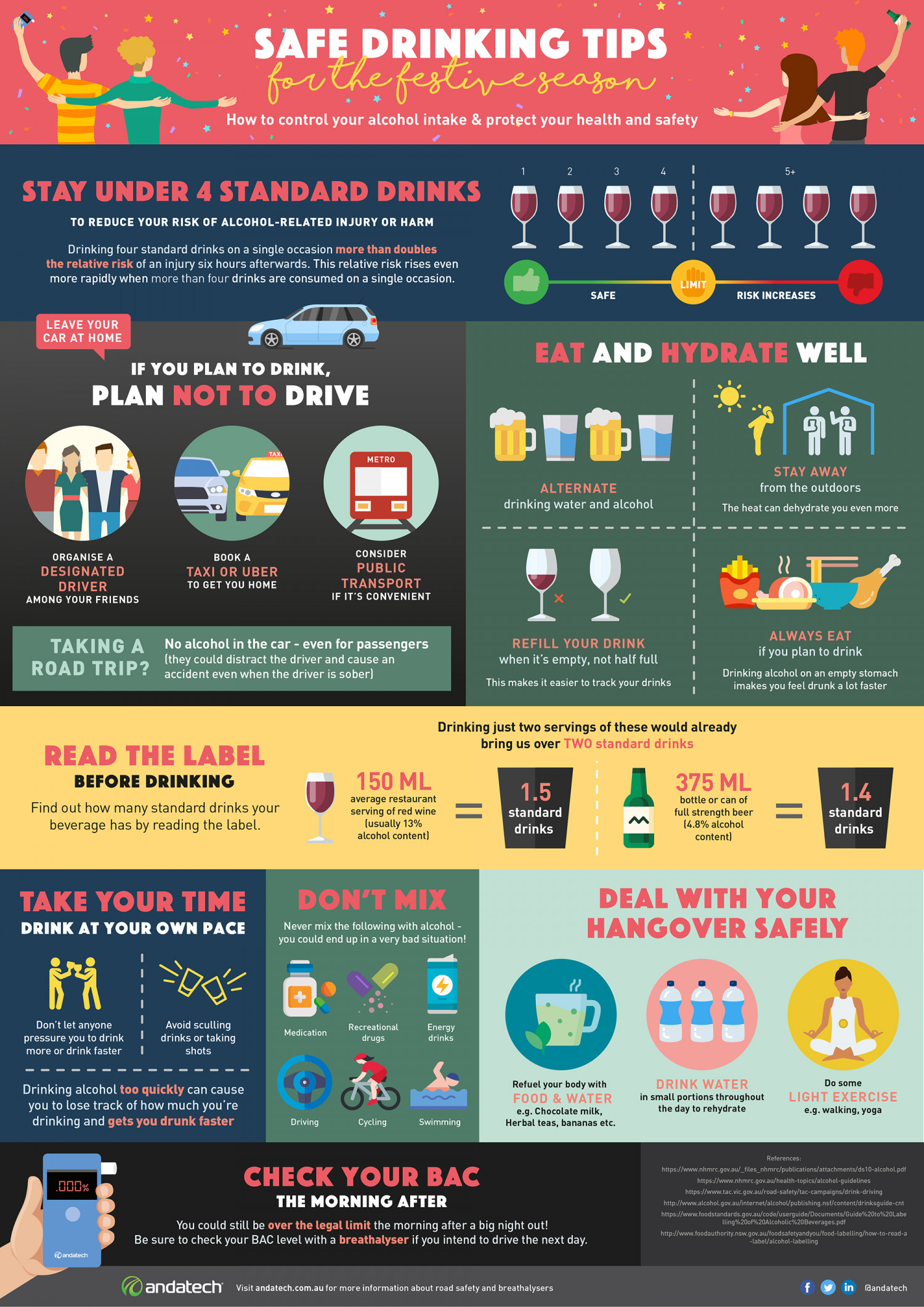 Safe Drinking Tips for the Festive Season Infographic