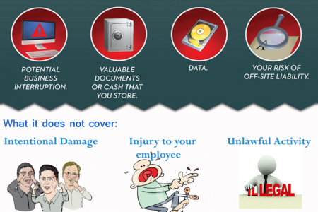 Safeguard your Business with insurance policies Infographic