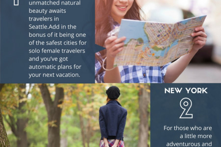 Safest Cities for Women to Travel Alone in the U.S. Infographic