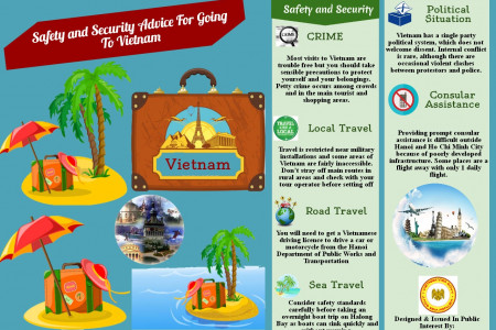 Safety and security Advice for Going to Vietnam Infographic