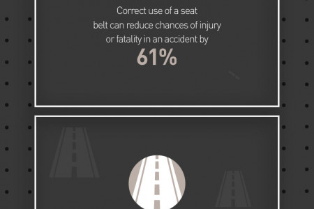 Safety in Road Design Infographic