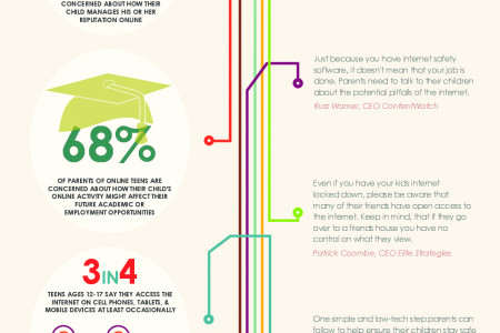 Safety Net: A Parent's Guide to Internet and Mobile Safety for Kids Infographic