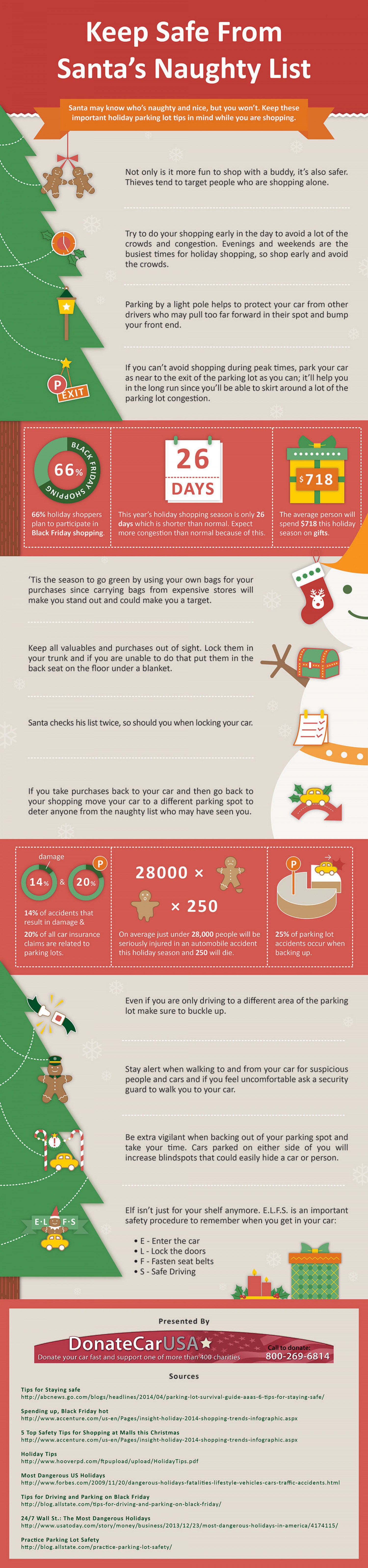 Safety Tips For Parking This Holiday Season Infographic