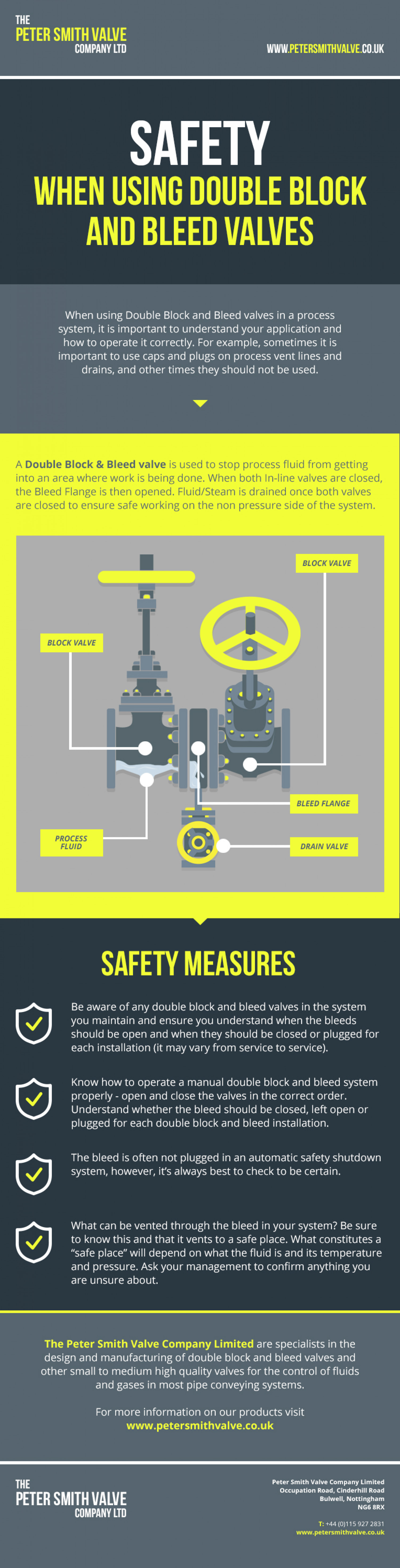 Safety When Using Double Block and Bleed Valves Infographic