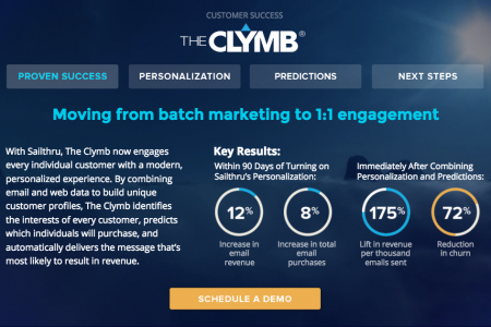 Sailthru for the Clymb - Case Study Interactive Website header Infographic